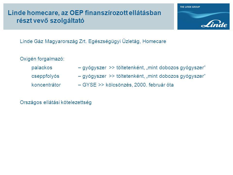 Linde homecare, az OEP finanszírozott ellátásban részt vevő szolgáltató