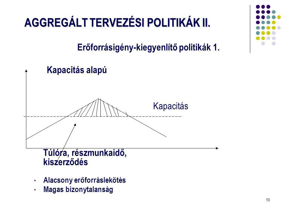 AGGREGÁLT TERVEZÉSI POLITIKÁK II.