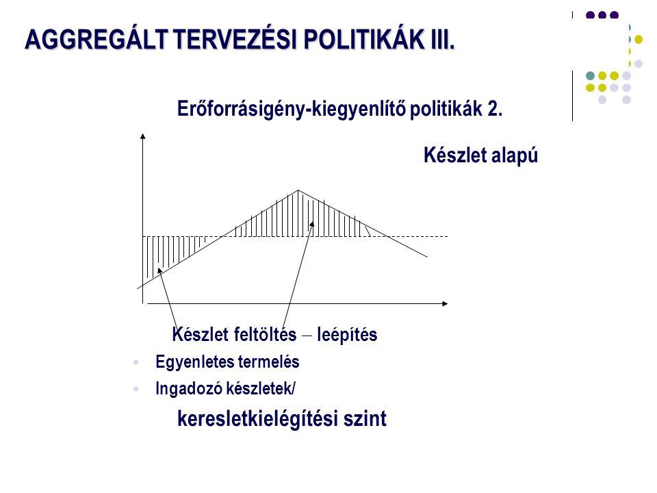 Erőforrásigény-kiegyenlítő politikák 2.