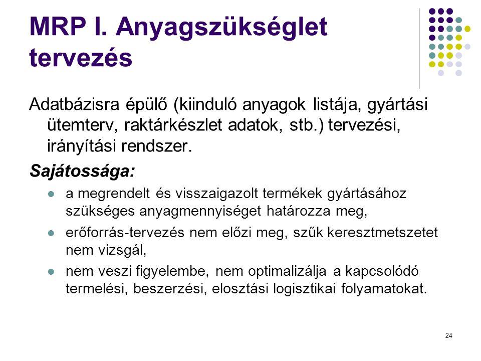MRP I. Anyagszükséglet tervezés