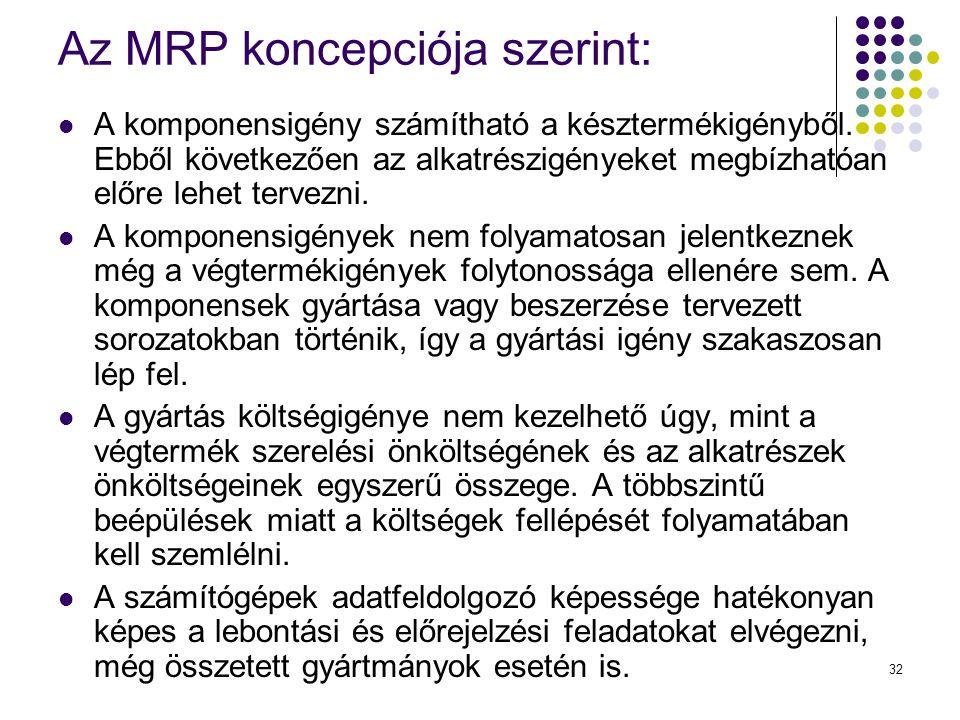 Az MRP koncepciója szerint: