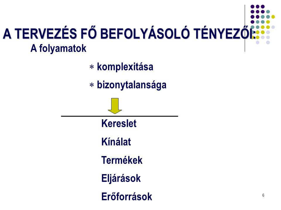 A TERVEZÉS FŐ BEFOLYÁSOLÓ TÉNYEZŐI: