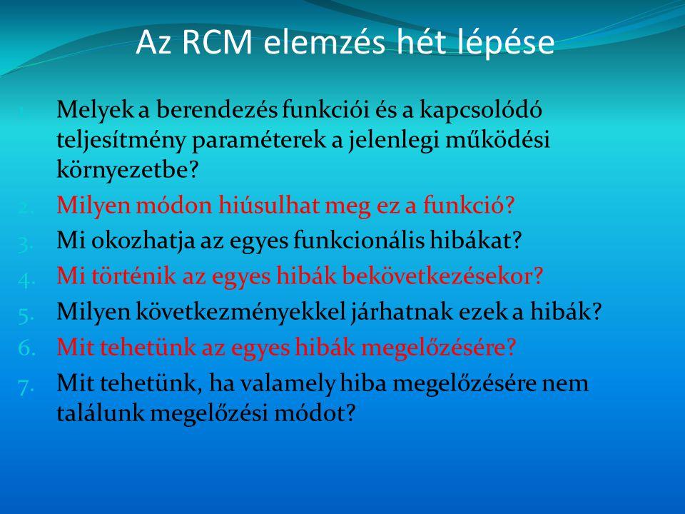 Az RCM elemzés hét lépése