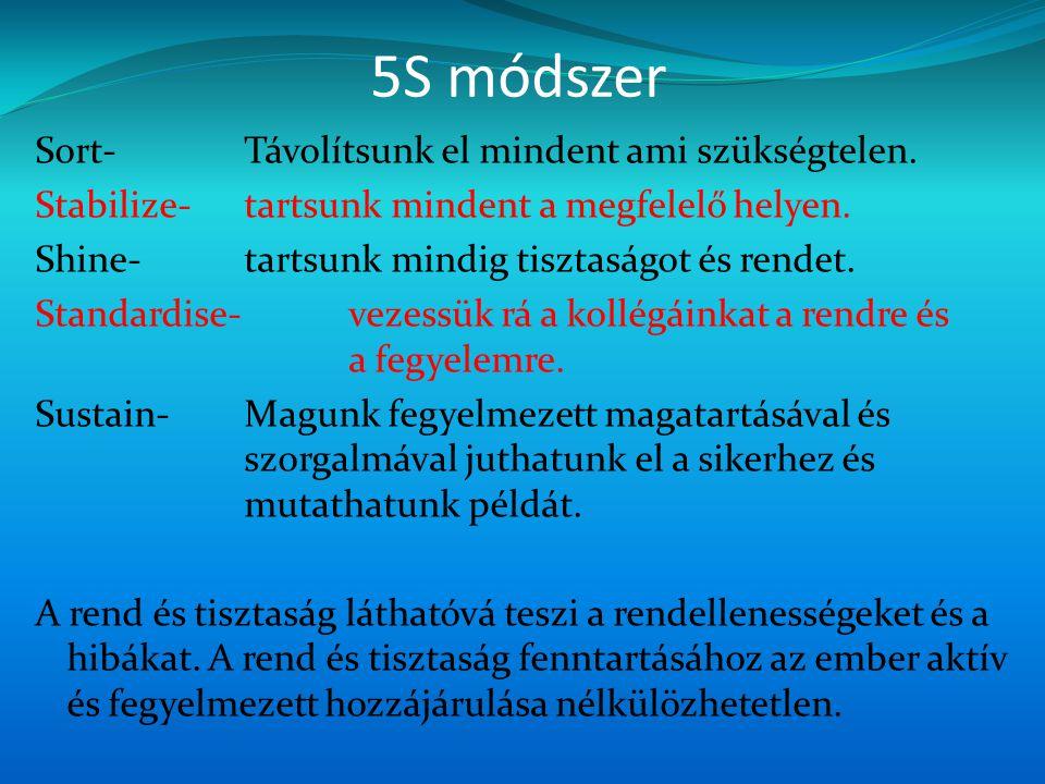 5S módszer