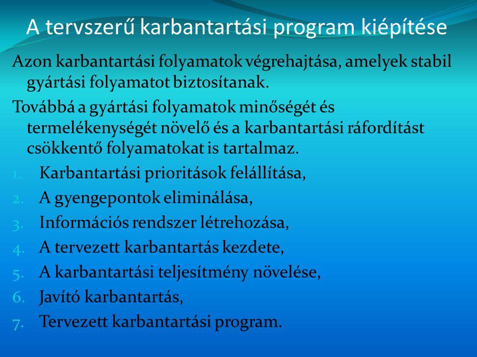 A tervszerű karbantartási program kiépítése