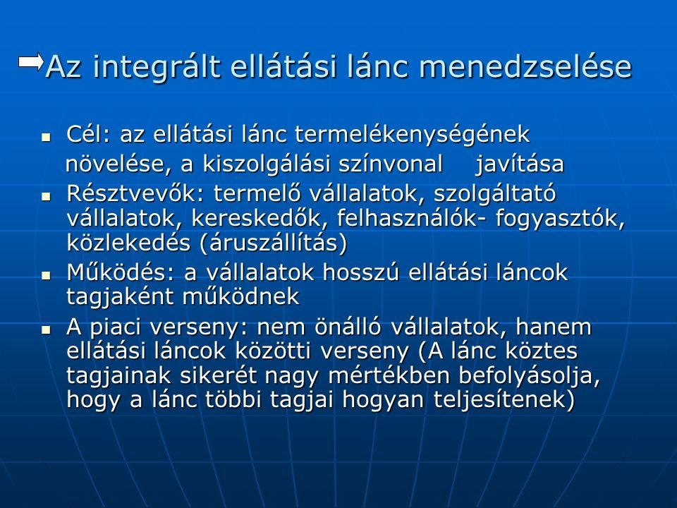 Az integrált ellátási lánc menedzselése