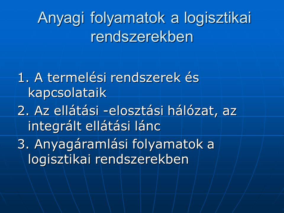 Anyagi folyamatok a logisztikai rendszerekben