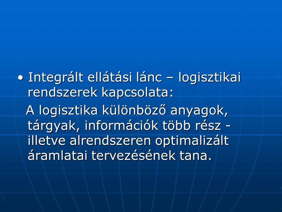 • Integrált ellátási lánc – logisztikai rendszerek kapcsolata: