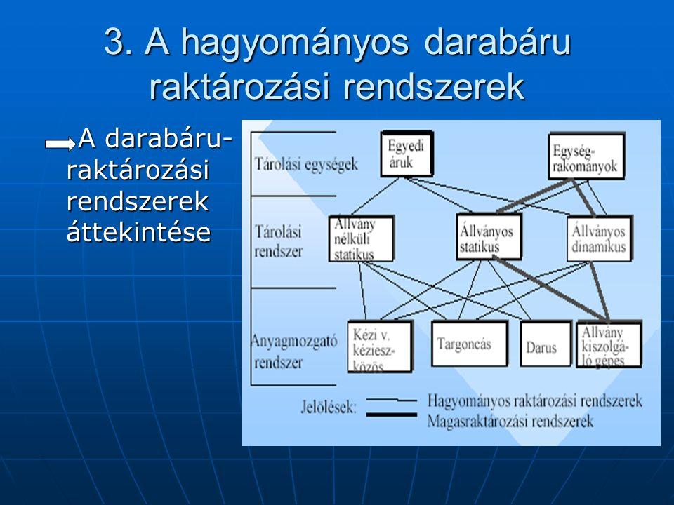 3. A hagyományos darabáru raktározási rendszerek