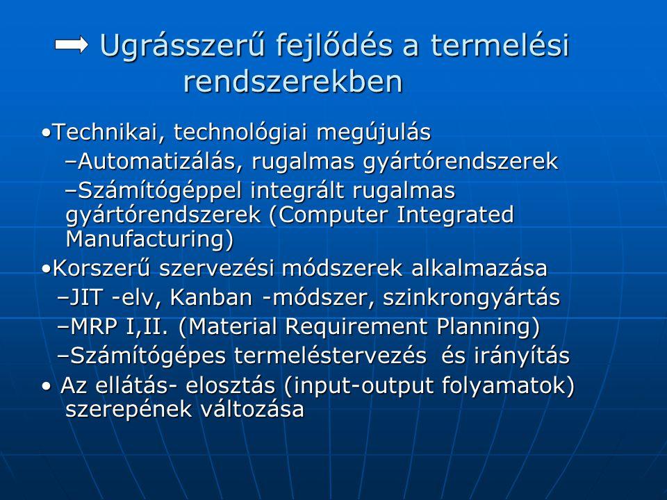 Ugrásszerű fejlődés a termelési rendszerekben