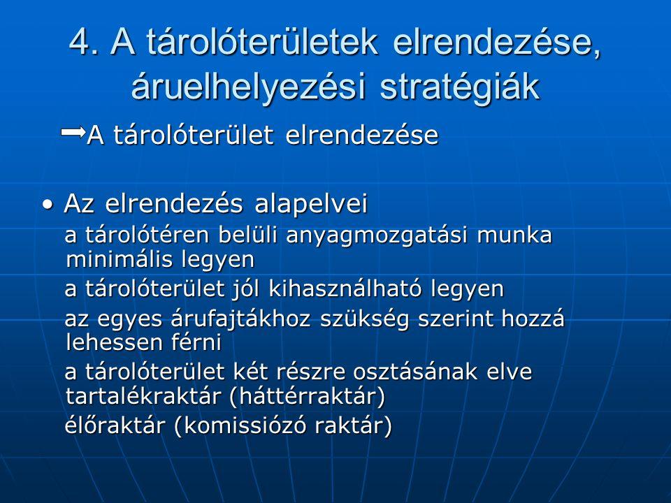 4. A tárolóterületek elrendezése, áruelhelyezési stratégiák