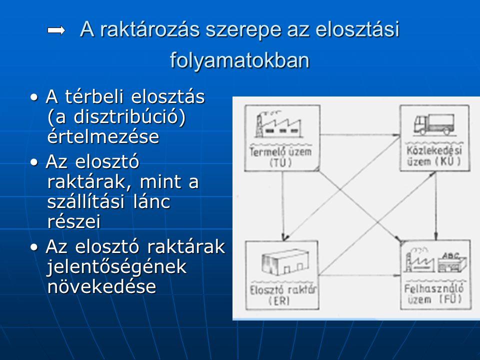 A raktározás szerepe az elosztási folyamatokban