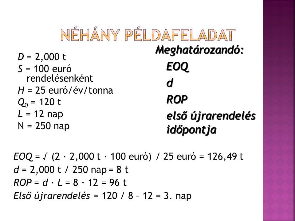 Néhány példafeladat Meghatározandó: EOQ d ROP