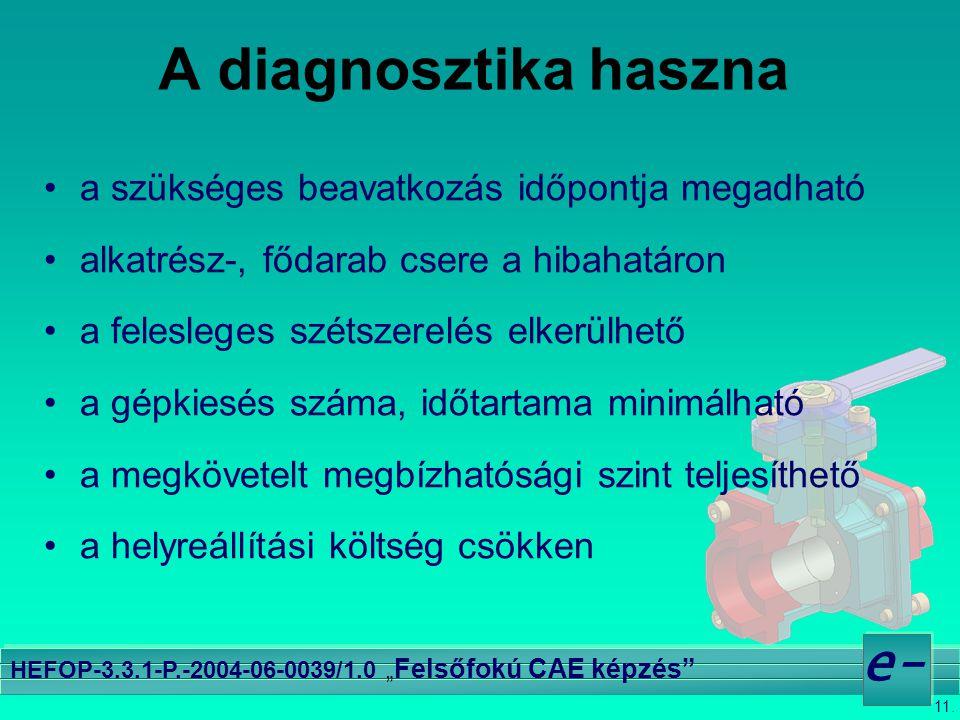 A diagnosztika haszna a szükséges beavatkozás időpontja megadható
