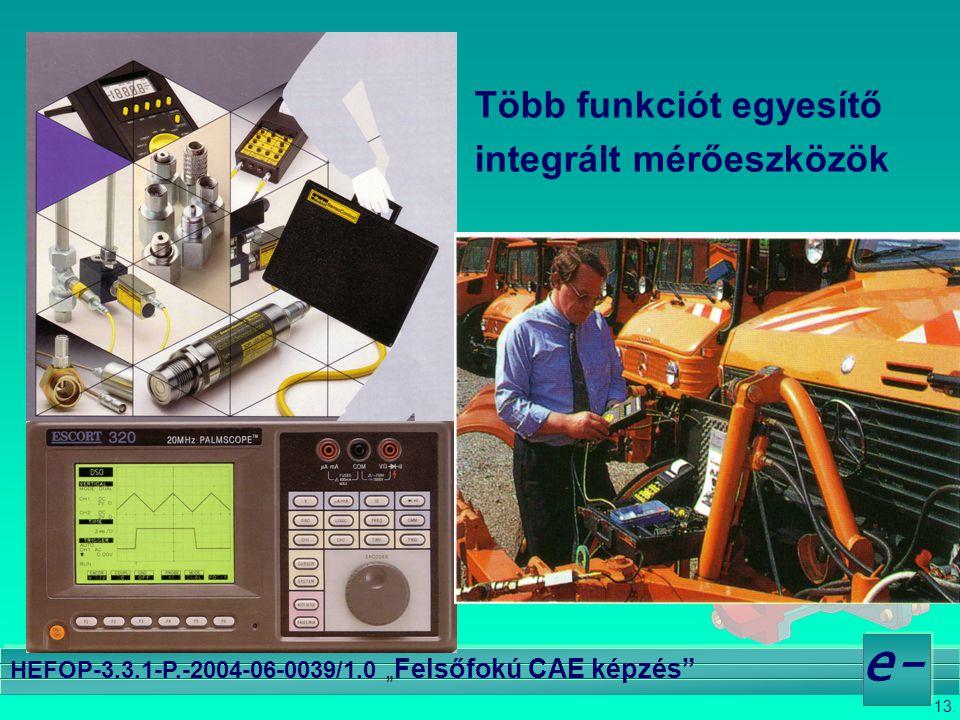 Több funkciót egyesítő integrált mérőeszközök