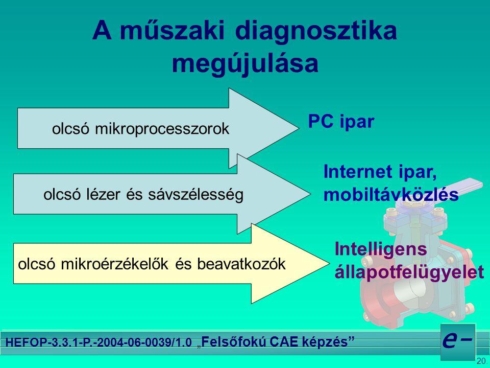 A műszaki diagnosztika megújulása