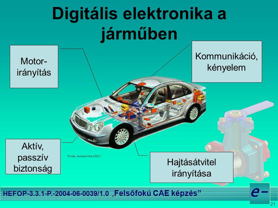 Digitális elektronika a járműben