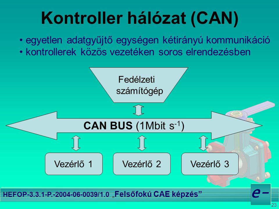 Kontroller hálózat (CAN)