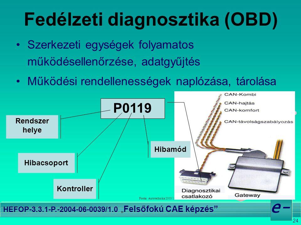 Fedélzeti diagnosztika (OBD)