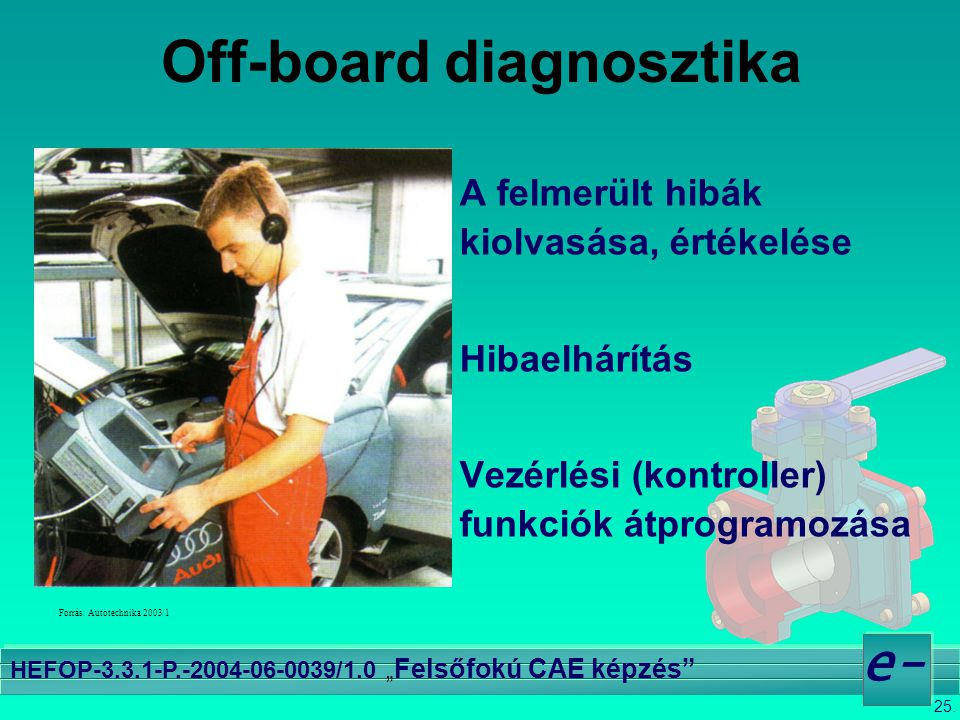 Off-board diagnosztika