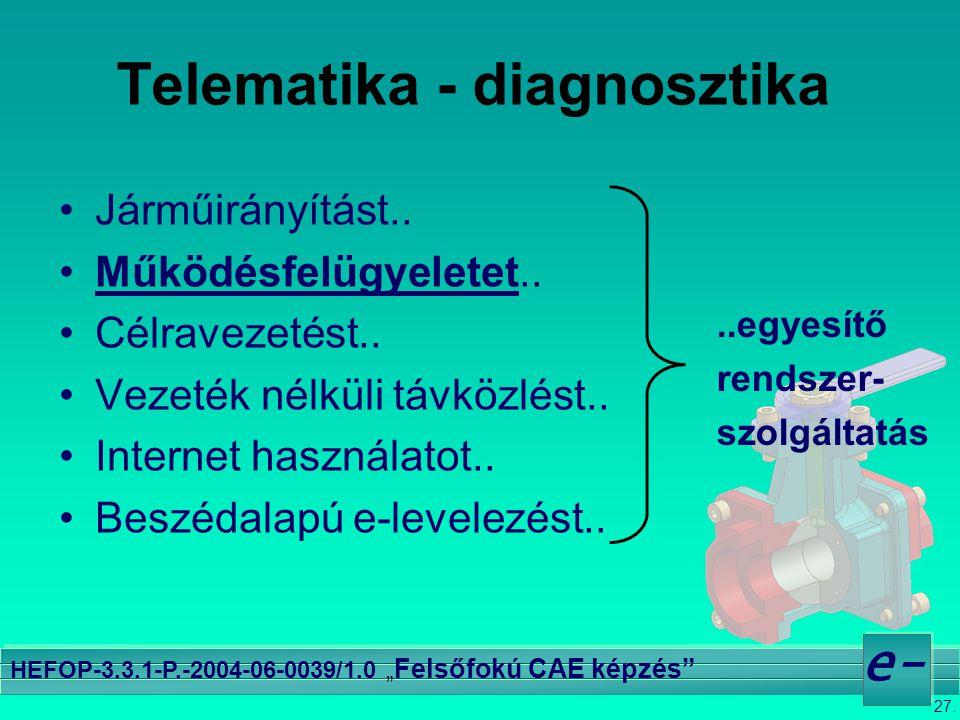 Telematika - diagnosztika