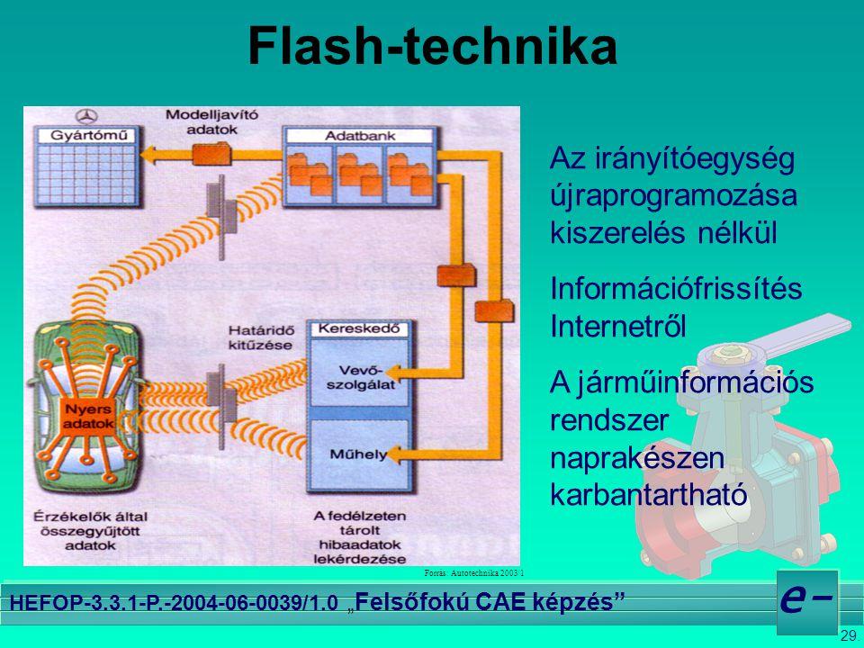 Flash-technika Az irányítóegység újraprogramozása kiszerelés nélkül