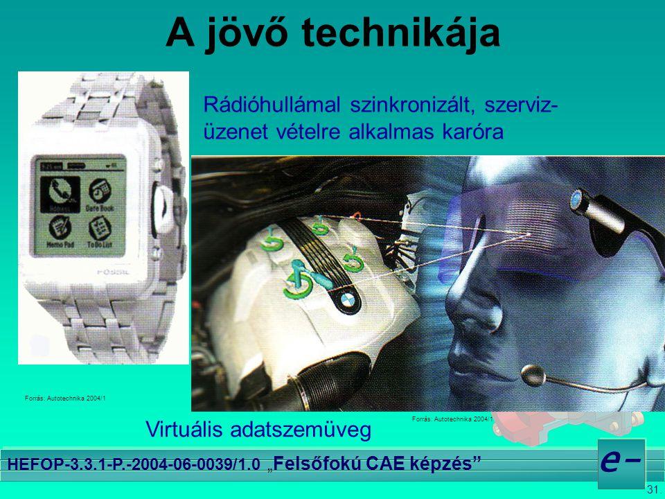 A jövő technikája Rádióhullámal szinkronizált, szerviz-üzenet vételre alkalmas karóra. Forrás: Autotechnika 2004/1.