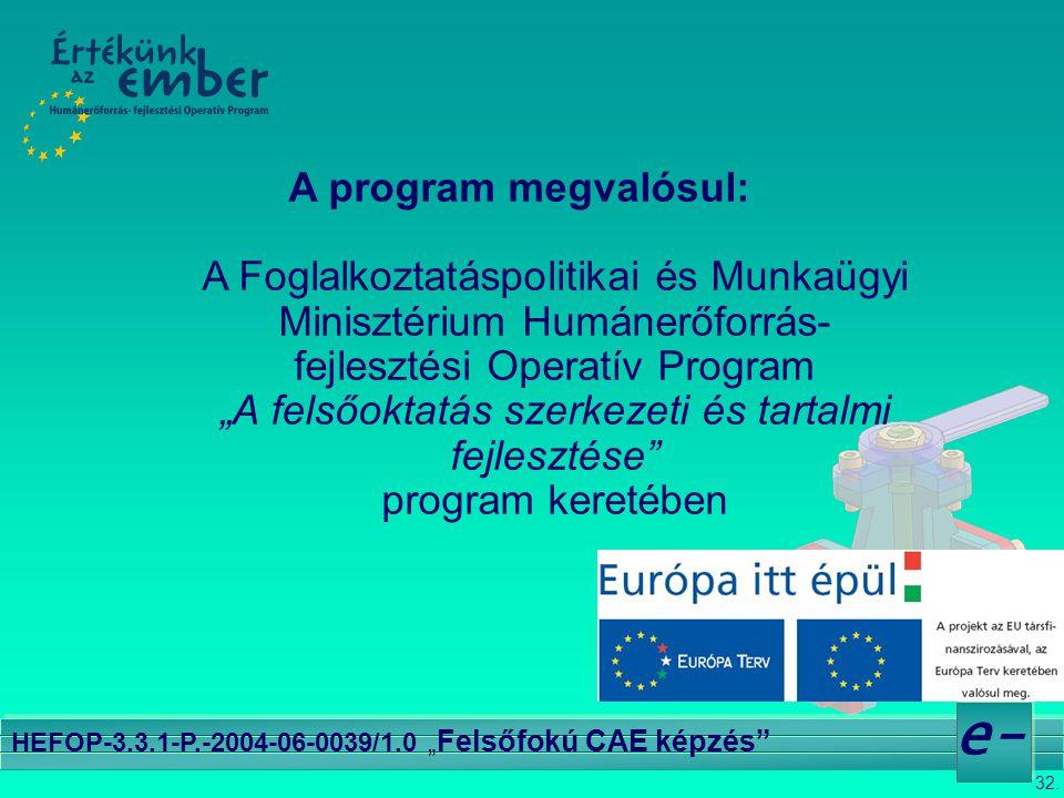 """A program megvalósul: A Foglalkoztatáspolitikai és Munkaügyi Minisztérium Humánerőforrás-fejlesztési Operatív Program """"A felsőoktatás szerkezeti és tartalmi fejlesztése program keretében"""