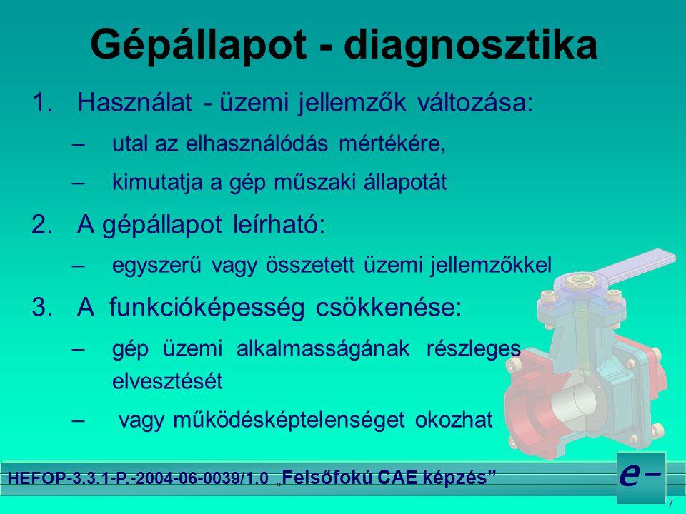 Gépállapot - diagnosztika