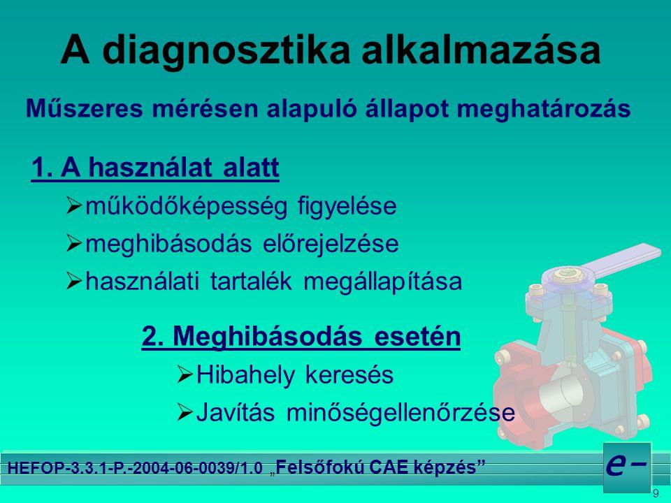 A diagnosztika alkalmazása