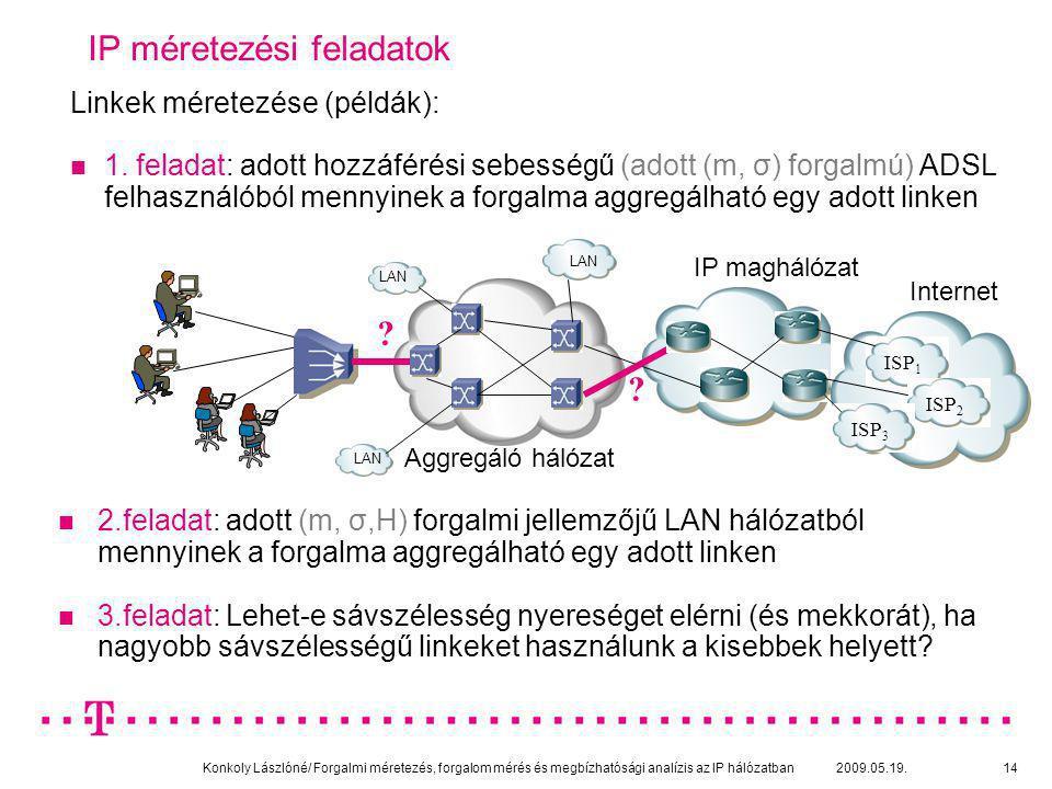 IP méretezési feladatok