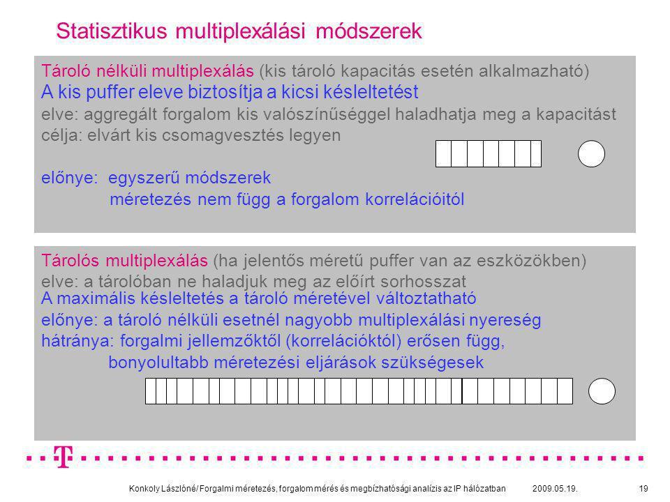 Statisztikus multiplexálási módszerek