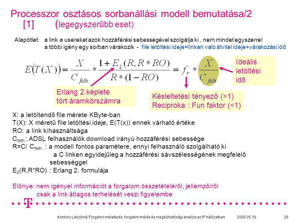 Processzor osztásos sorbanállási modell bemutatása/2