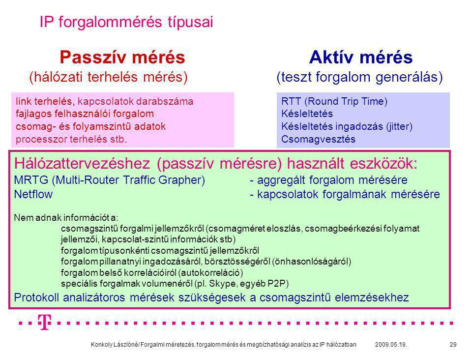 IP forgalommérés típusai