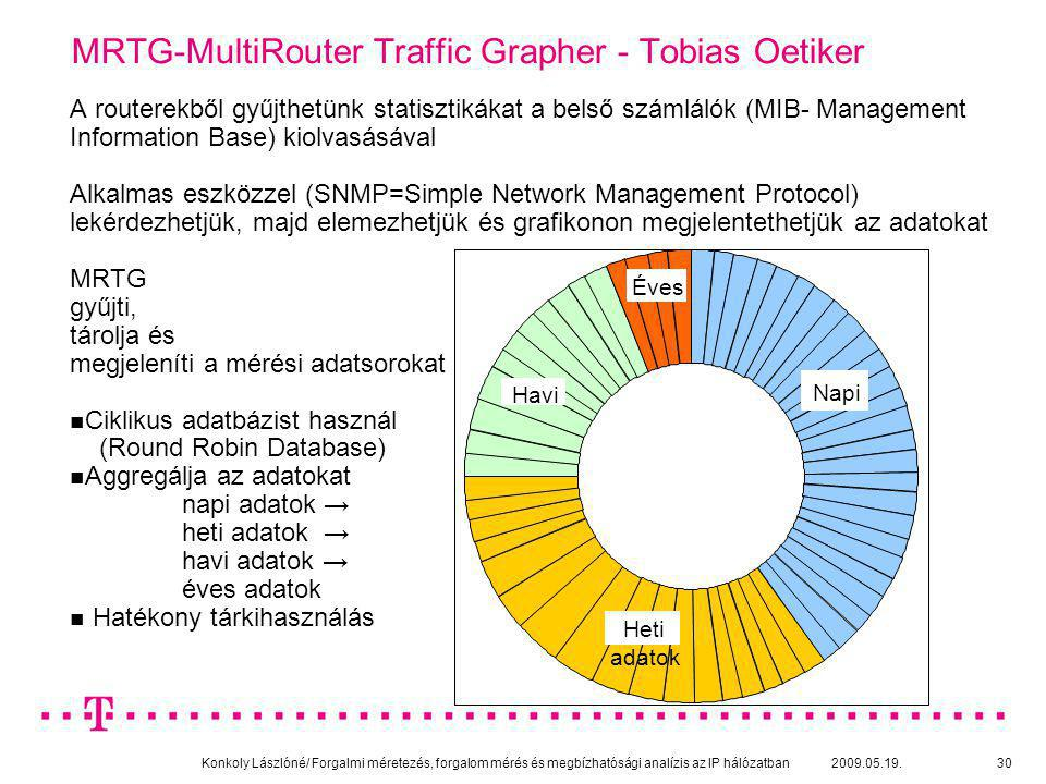 MRTG-MultiRouter Traffic Grapher - Tobias Oetiker