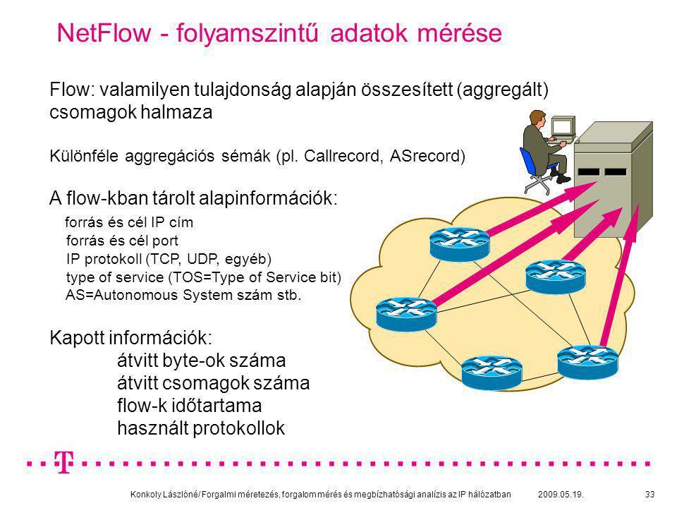 NetFlow - folyamszintű adatok mérése
