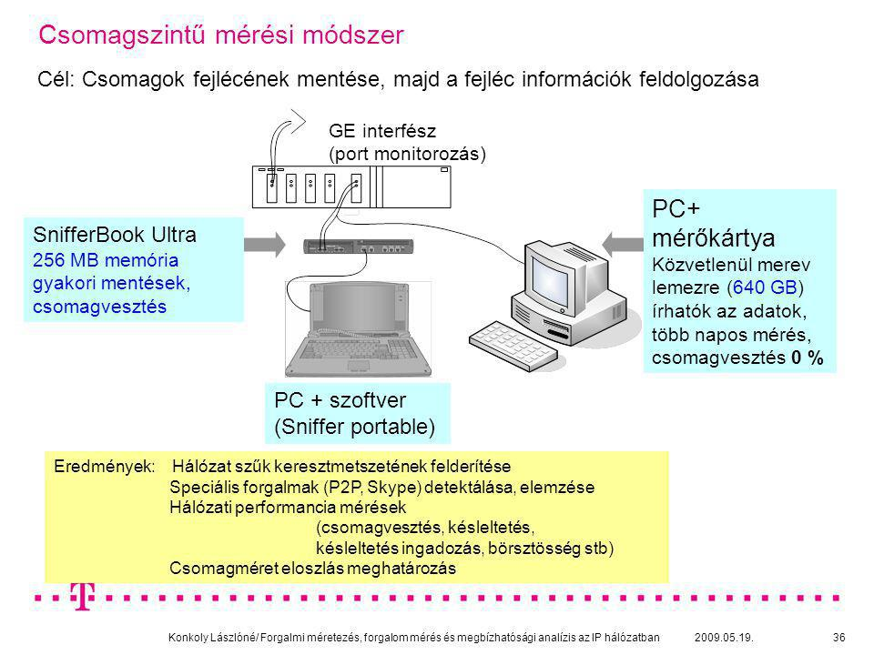 Csomagszintű mérési módszer