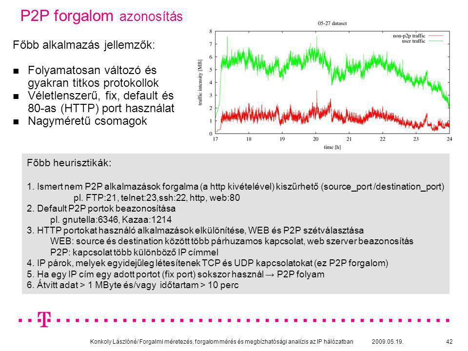 P2P forgalom azonosítás