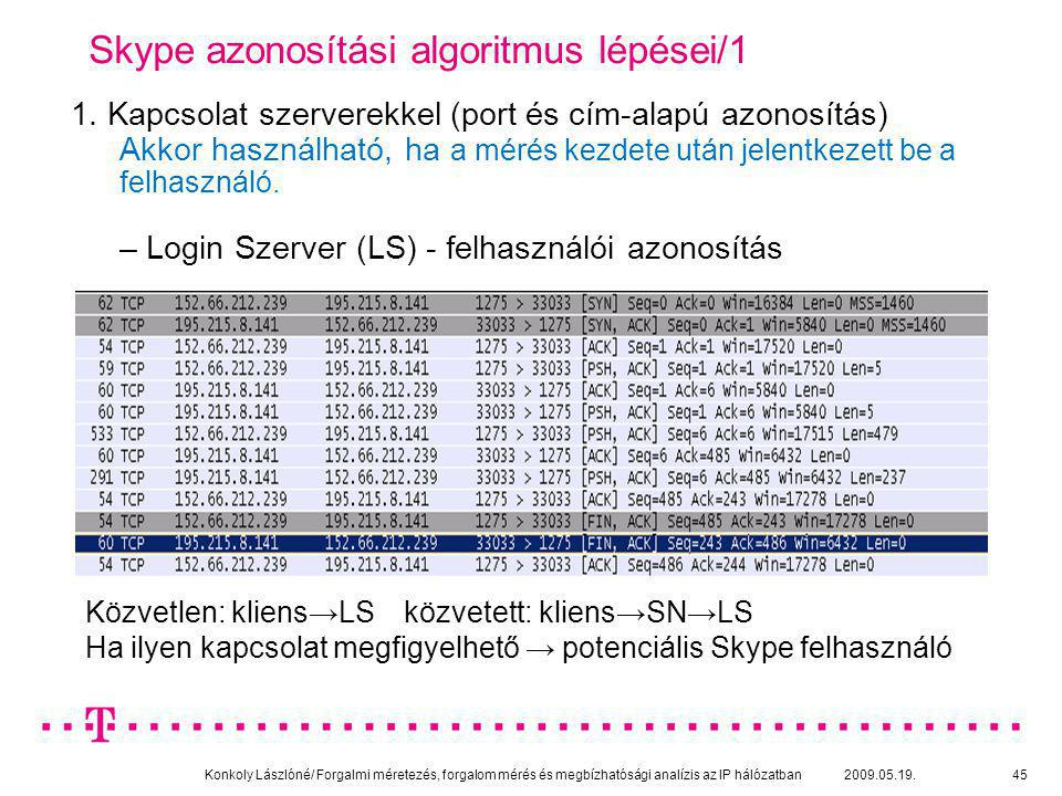 Skype azonosítási algoritmus lépései/1