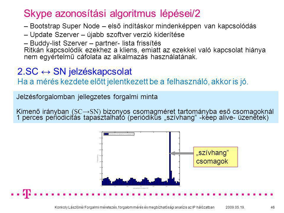 Skype azonosítási algoritmus lépései/2
