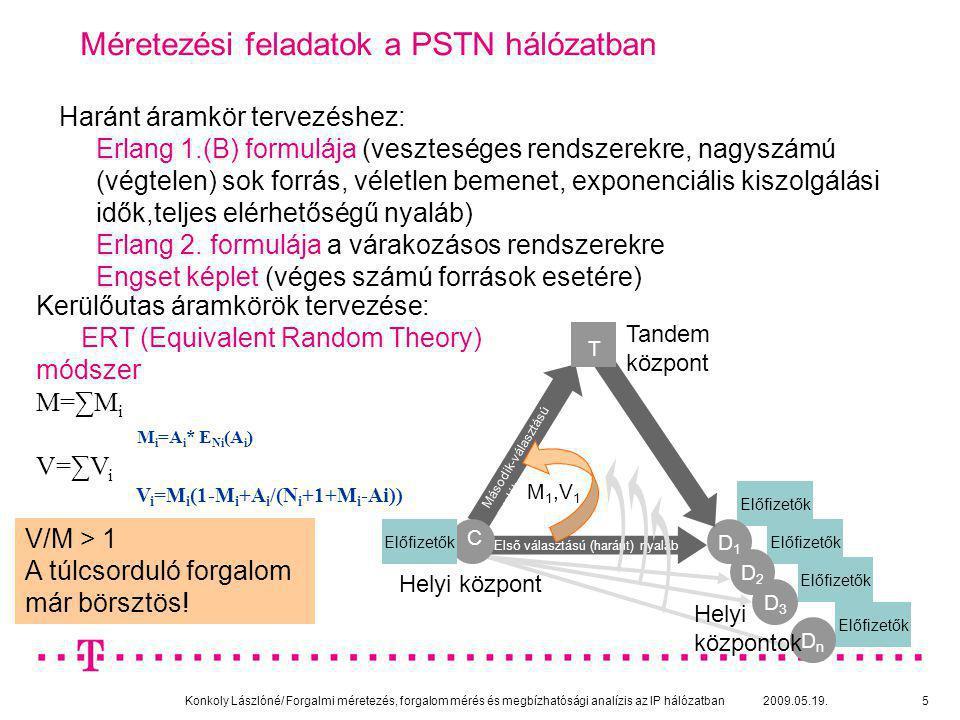 Méretezési feladatok a PSTN hálózatban