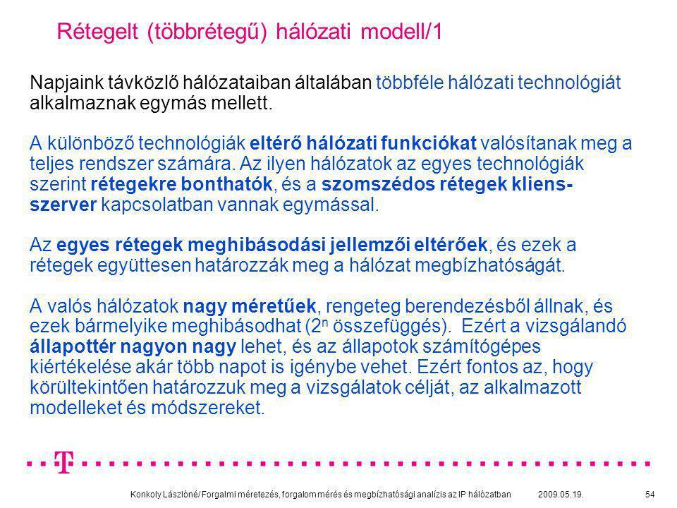 Rétegelt (többrétegű) hálózati modell/1