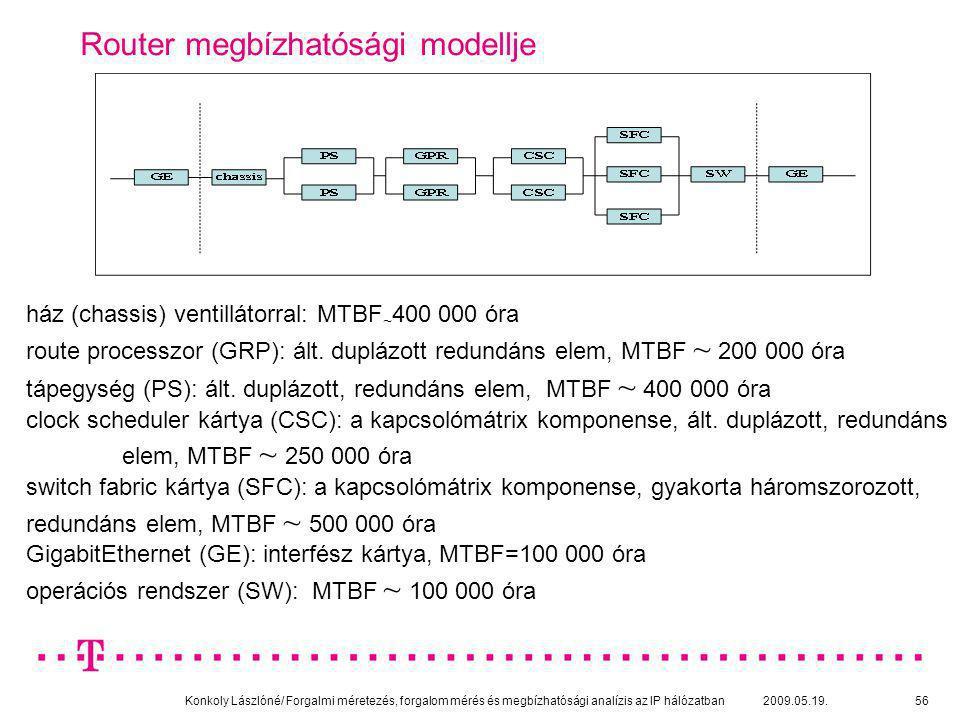 Router megbízhatósági modellje