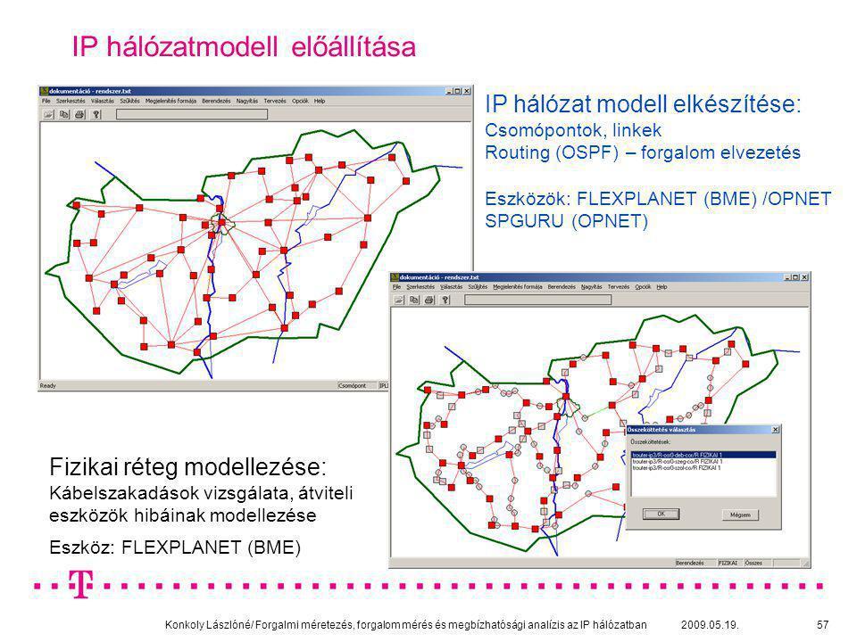 IP hálózatmodell előállítása