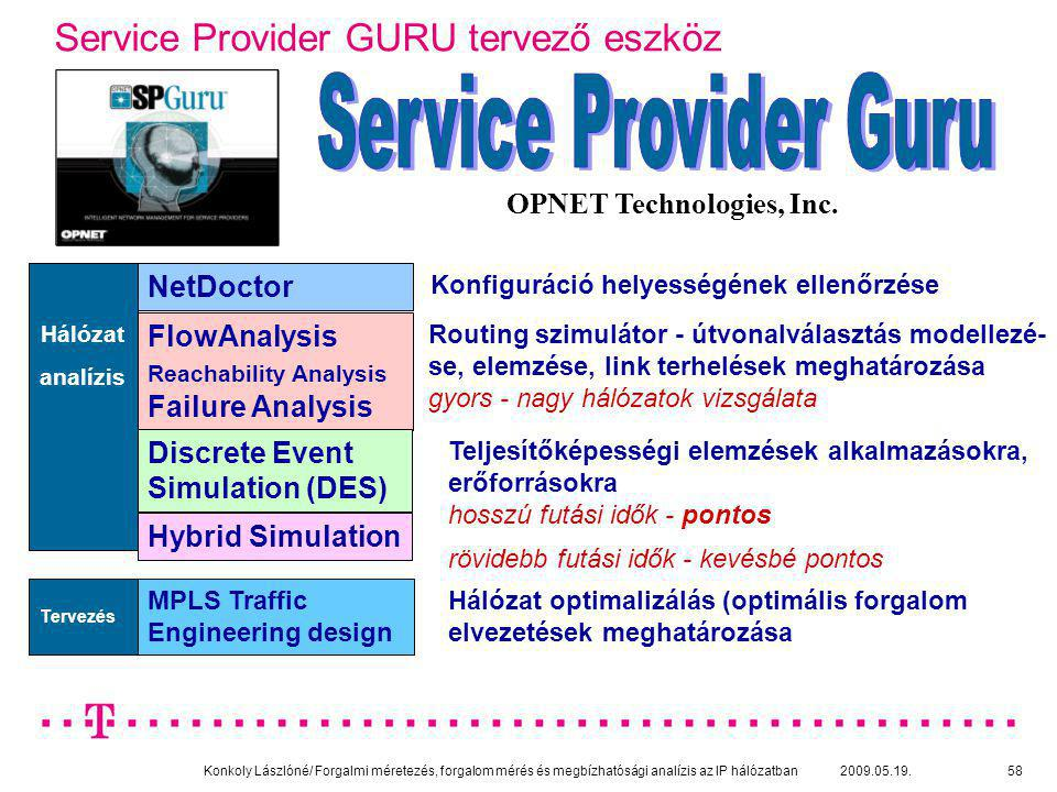 Service Provider GURU tervező eszköz