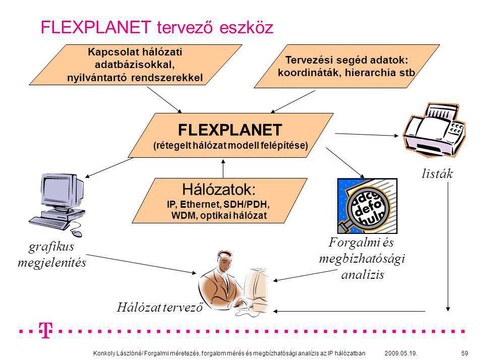 FLEXPLANET tervező eszköz