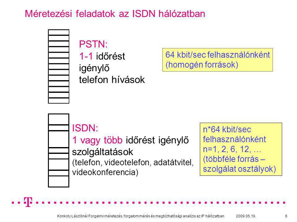 Méretezési feladatok az ISDN hálózatban
