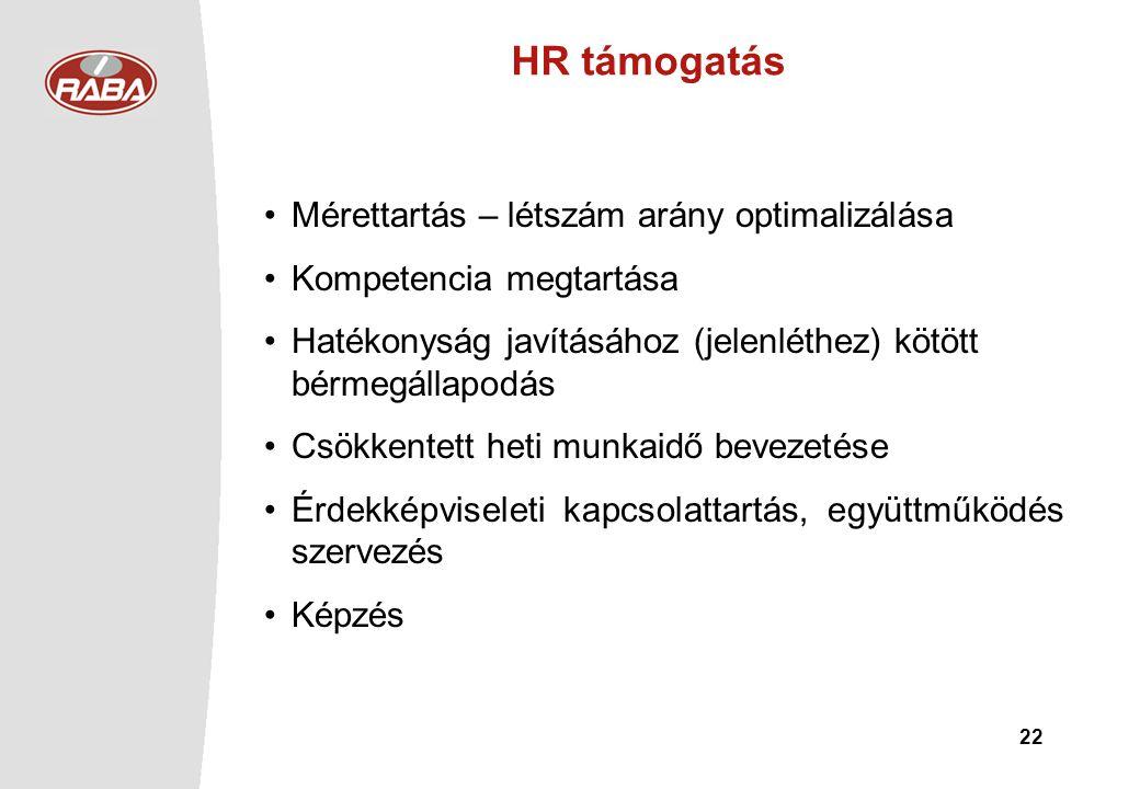HR támogatás Mérettartás – létszám arány optimalizálása