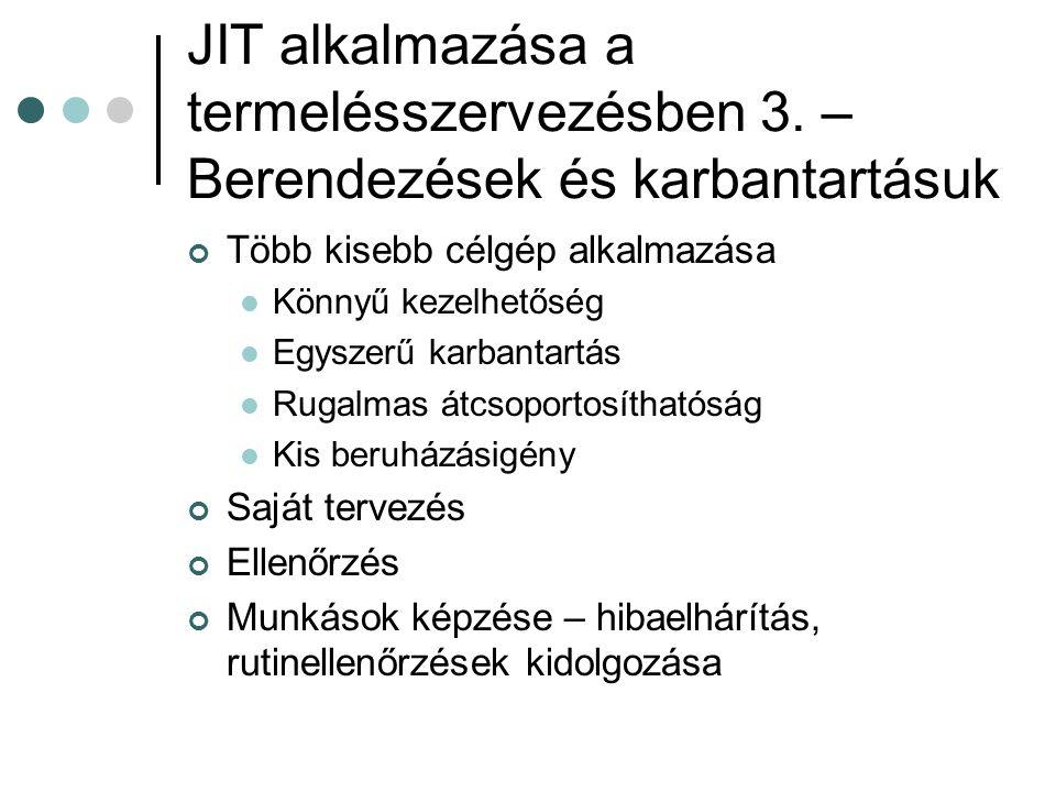 JIT alkalmazása a termelésszervezésben 3