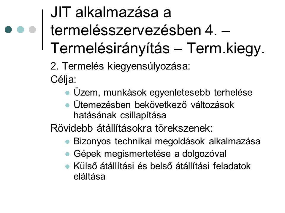 JIT alkalmazása a termelésszervezésben 4. – Termelésirányítás – Term